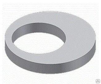 Оголовник кольца Калининград